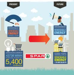 Infograph-Spar-FOR-WEB.png