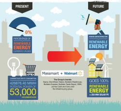 Infograph-Massmart-FOR-WEB.png